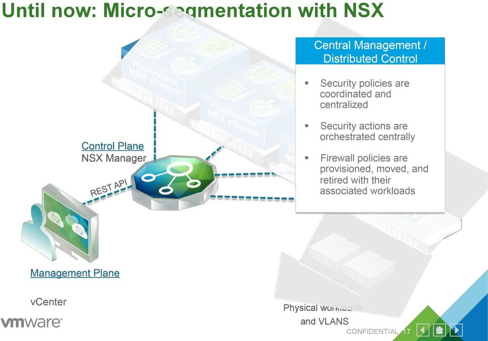 with NSX vcenter