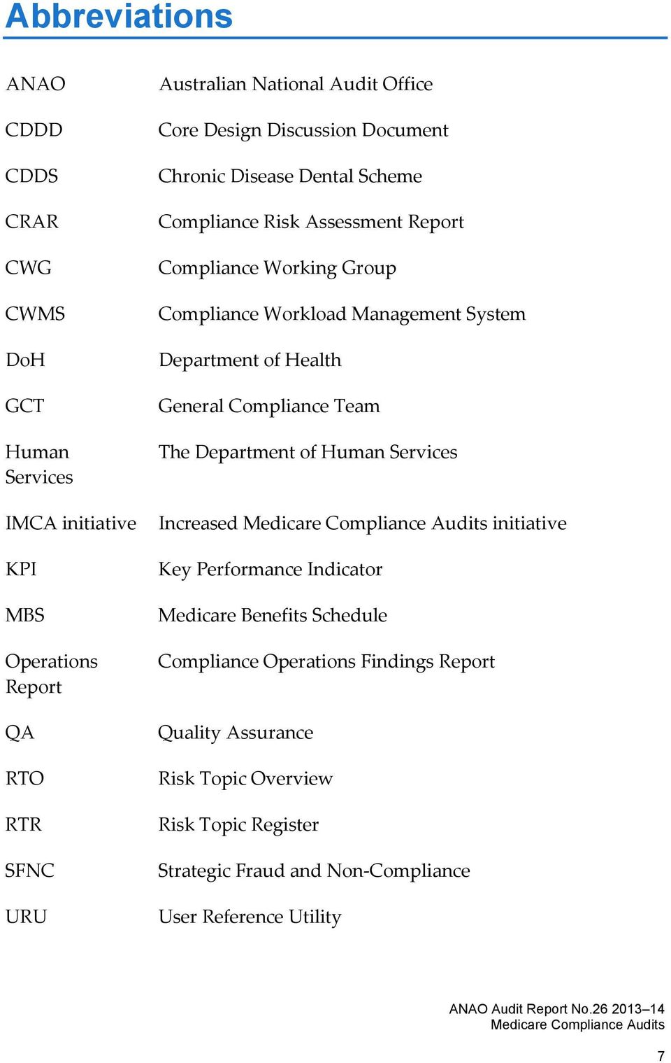 Management System Department of Health General Compliance Team The Department of Human Services Increased initiative Key Performance Indicator Medicare