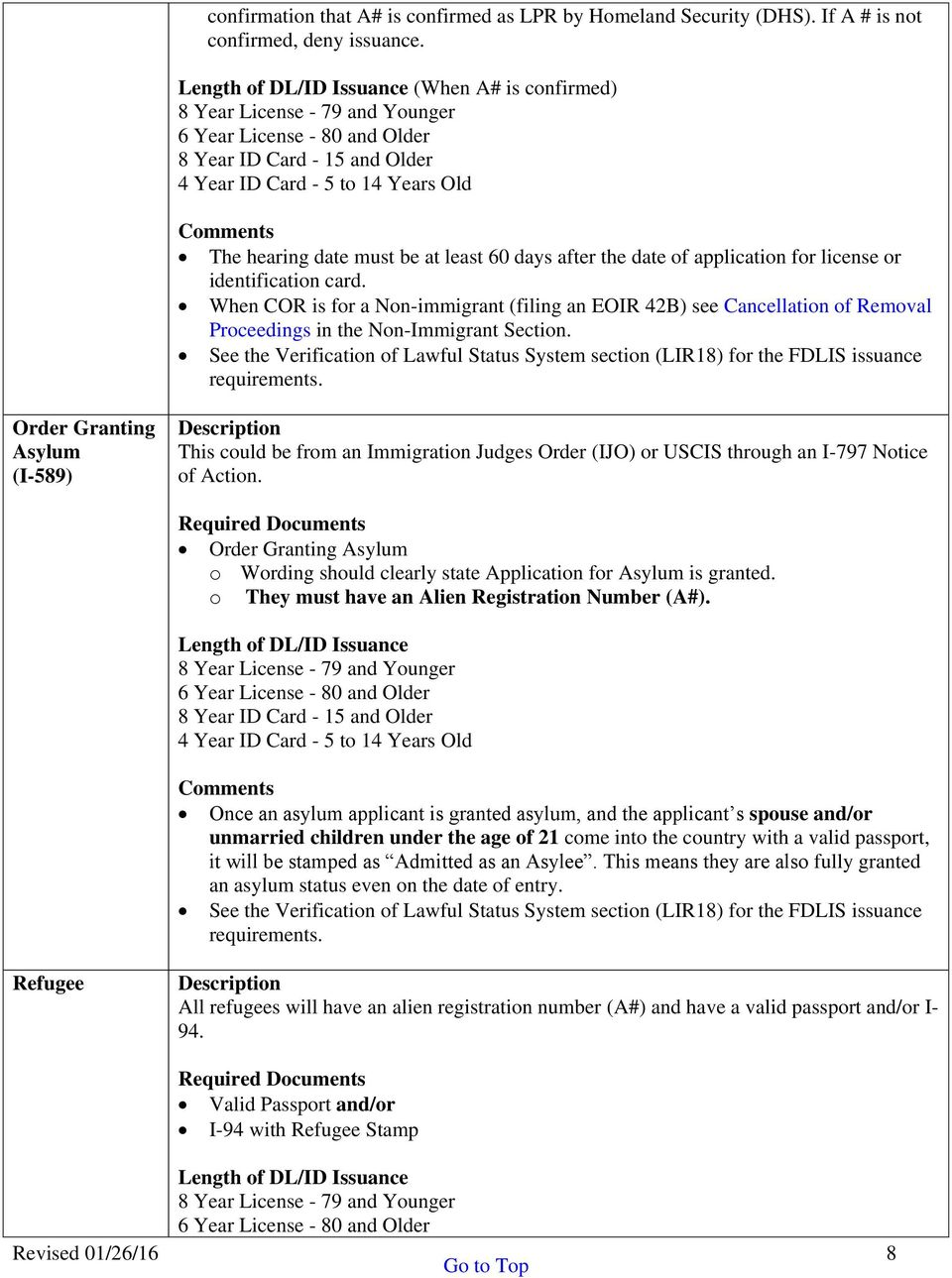 Acceptable Document Table Pdf
