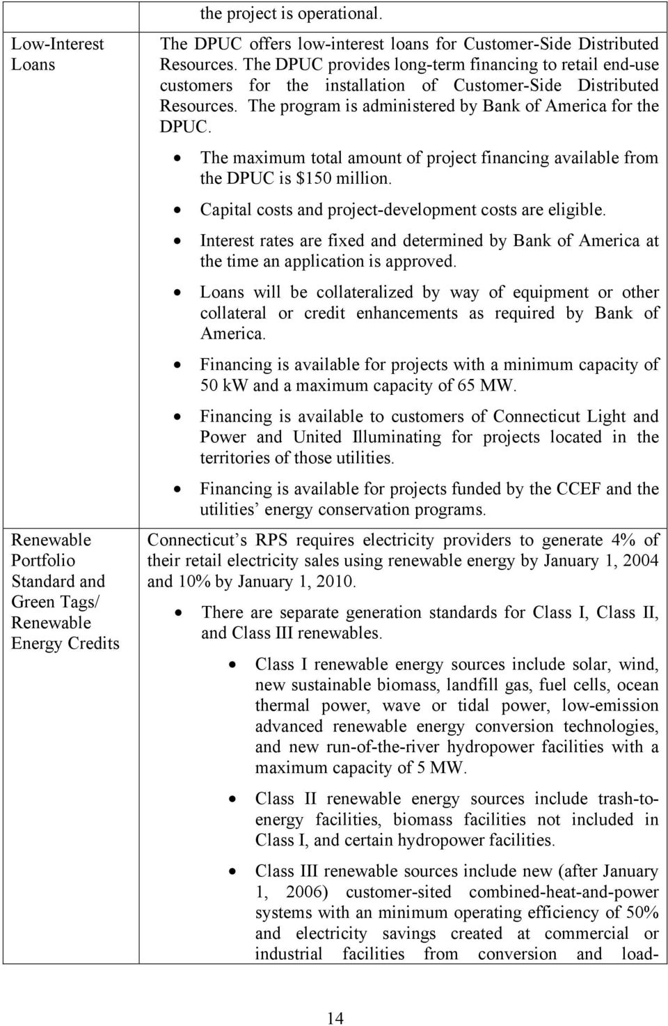 The maximum total amount of project financing available from the DPUC is $150 million. Capital costs and project-development costs are eligible.