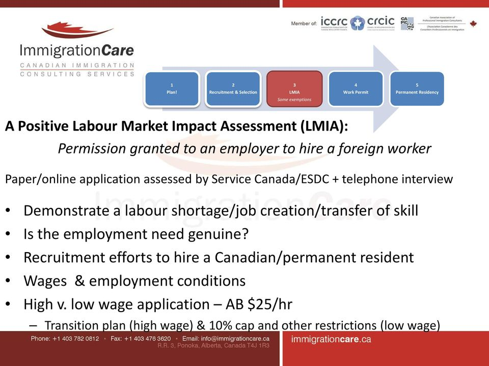 Navigating the Foreign Worker Process - PDF