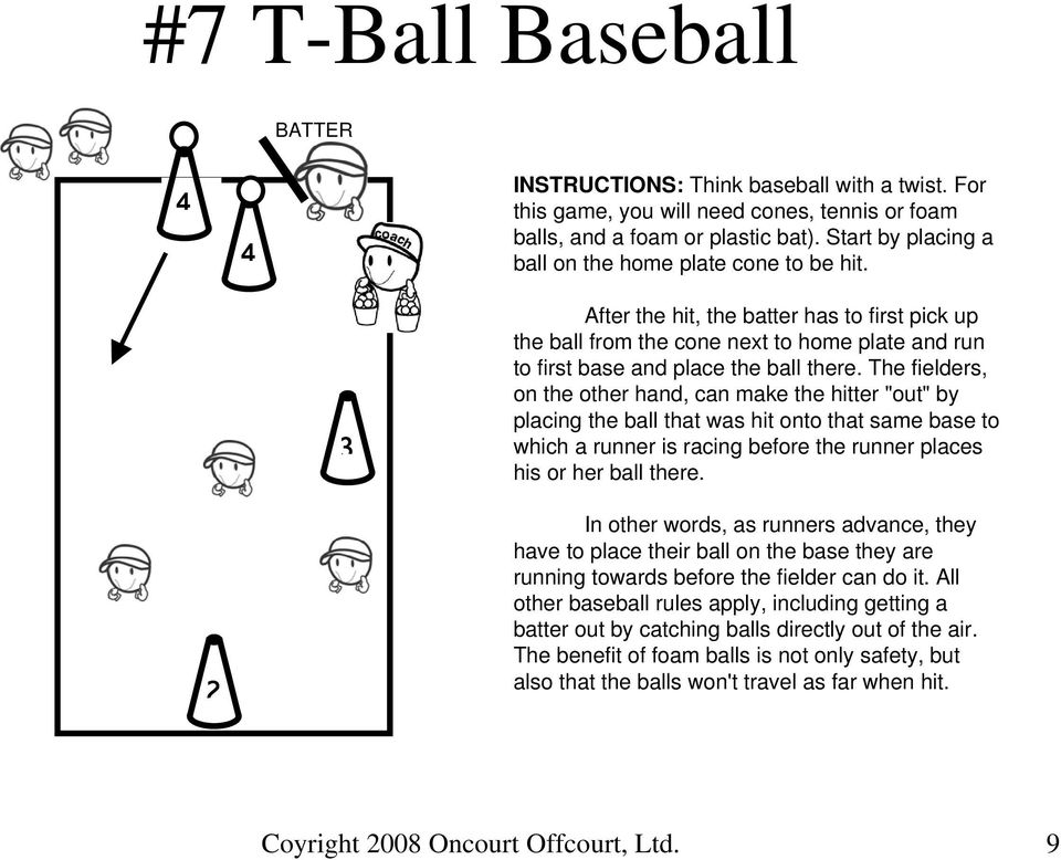 "The fielders, on the other hand, can make the hitter ""out"" by placing the ball that was hit onto that same base to which a runner is racing before the runner places his or her ball there."