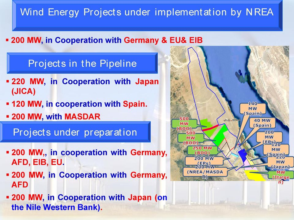 200 MW, with MASDAR Project s under preparat ion 200 MW,, in cooperation with Germany, AFD, EIB, EU.