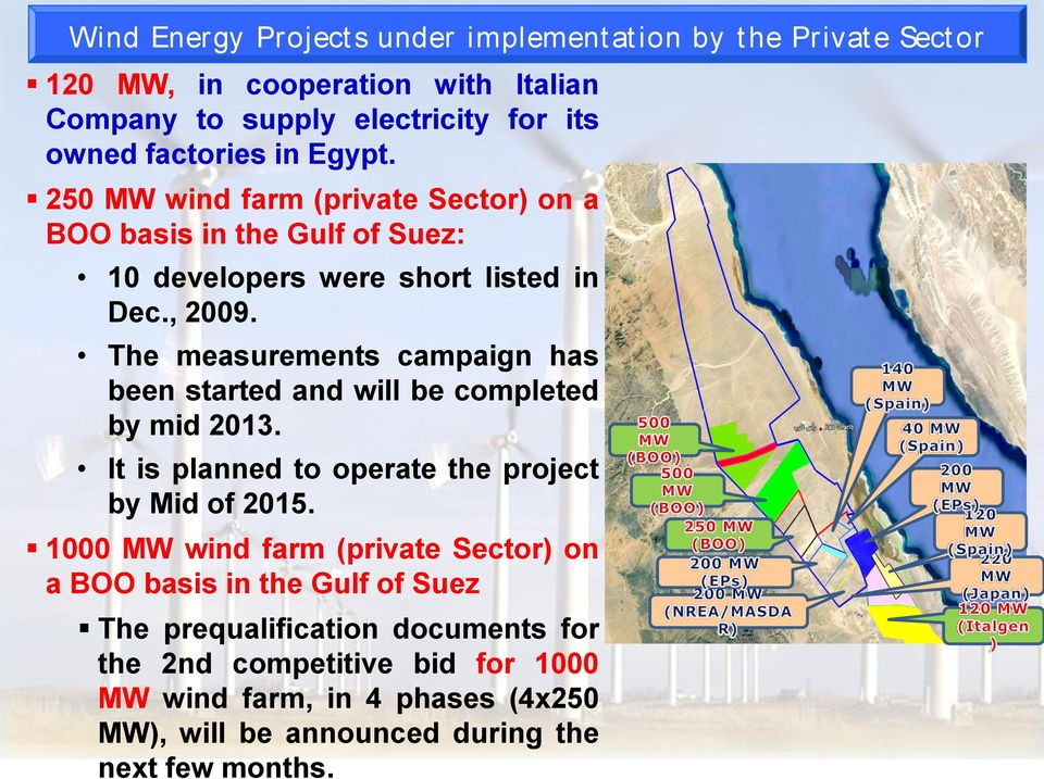 The measurements campaign has been started and will be completed by mid 2013. It is planned to operate the project by Mid of 2015.