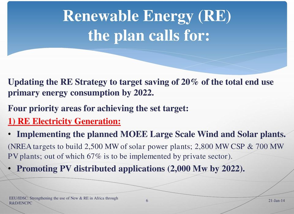 Four priority areas for achieving the set target: 1) RE Electricity Generation: Implementing the planned MOEE Large Scale