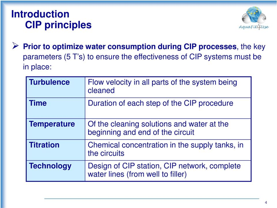 Optimization of Cleaning-In- Place (CIP) processes in