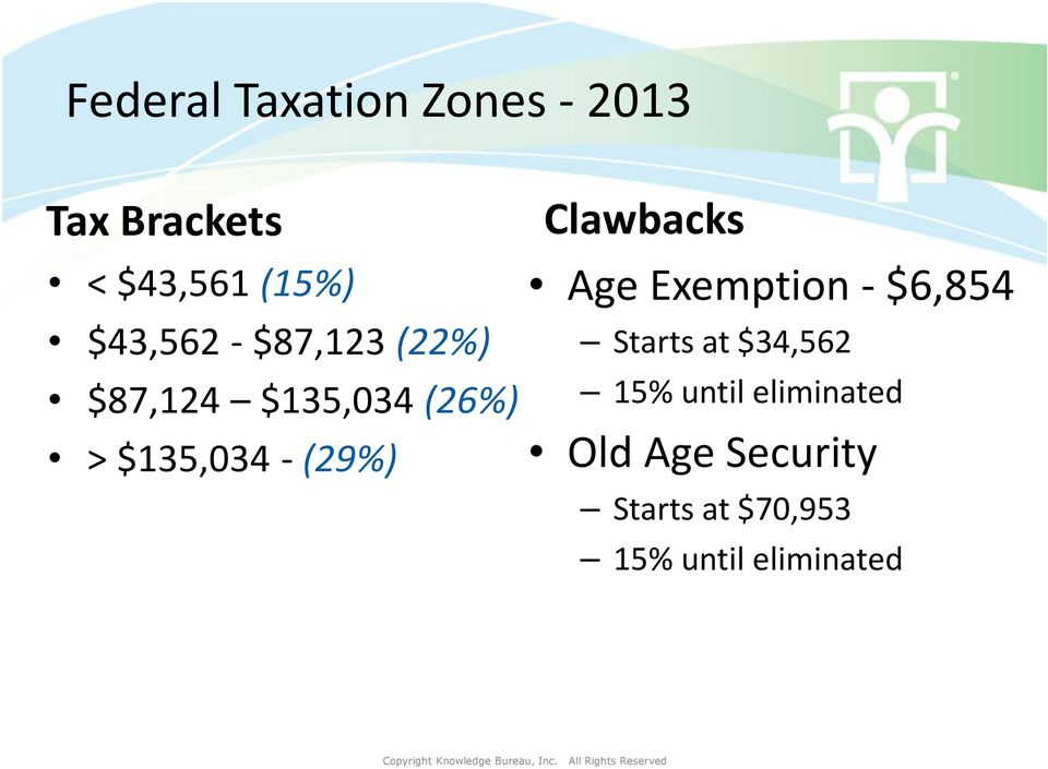 -(29%) Clawbacks Age Exemption -$6,854 Starts at $34,562 15%