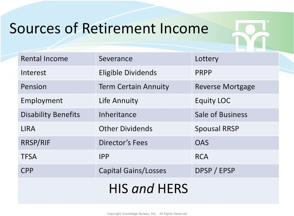 Equity LOC Disability Benefits Inheritance Sale of Business LIRA Other Dividends