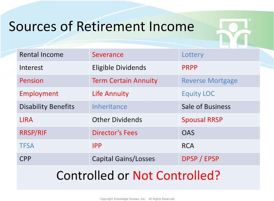 Disability Benefits Inheritance Sale of Business LIRA Other Dividends Spousal RRSP RRSP/RIF