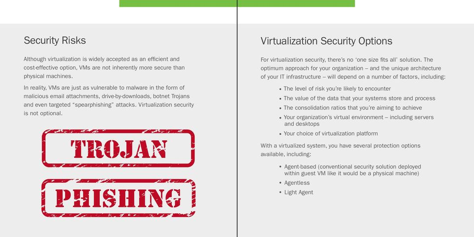 Virtualization security is not optional. Virtualization Security Options For virtualization security, there s no one size fits all solution.