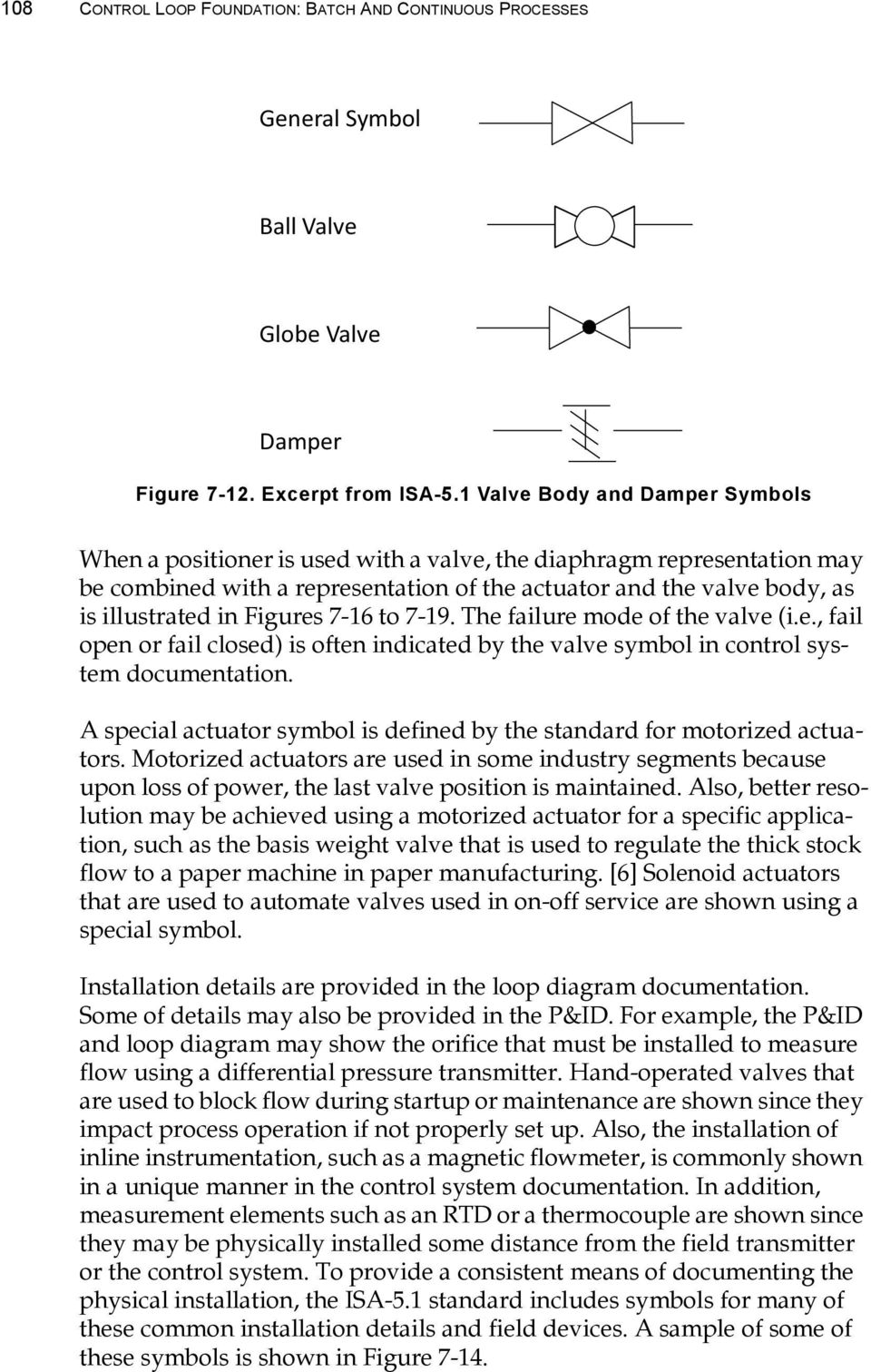 7 Control And Field Instrumentation Documentation Pdf Symbol Together With Standard Electrical Symbols Also Water Heater Figures 16 To 19 The Failure Mode Of Valve