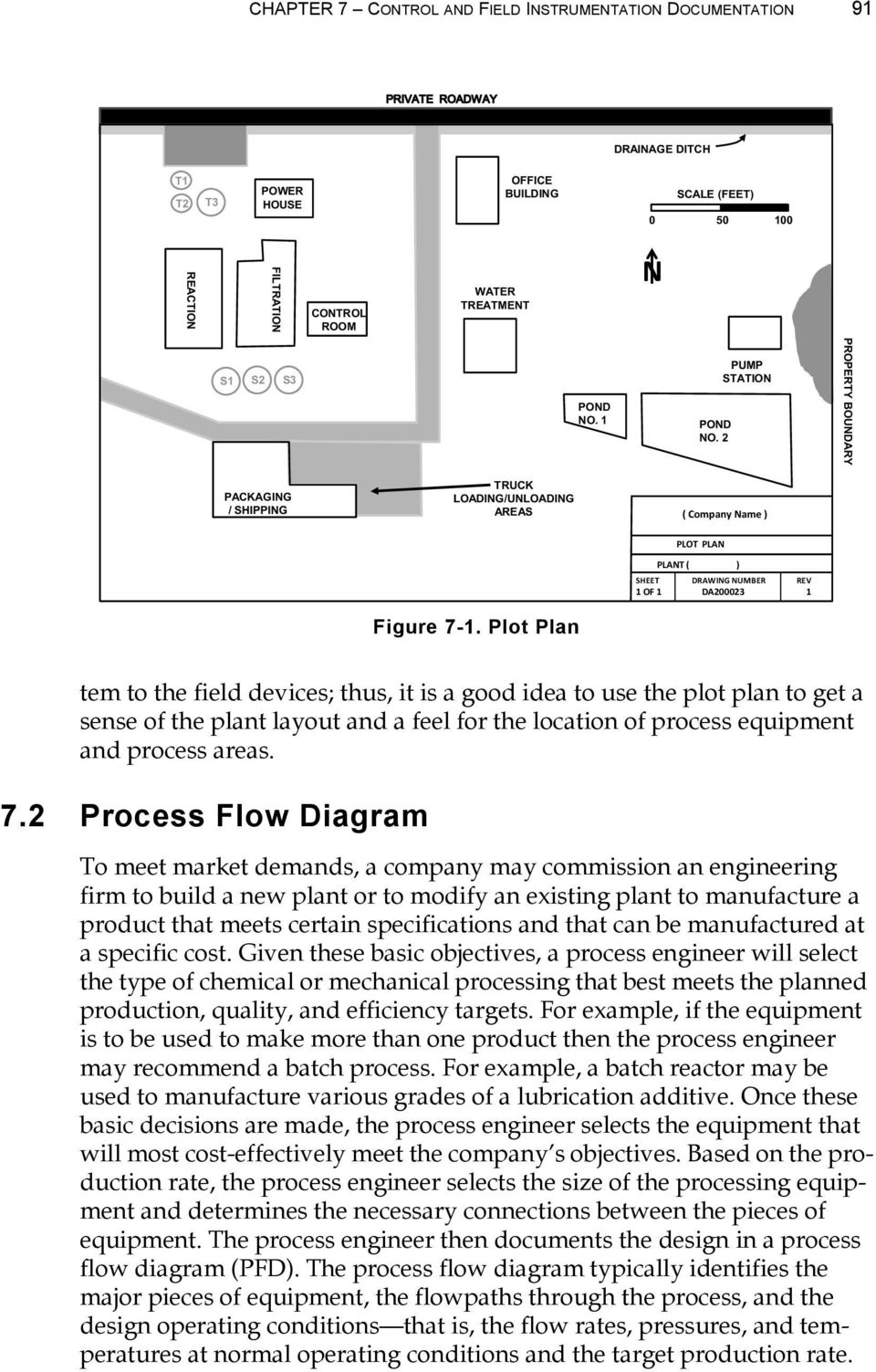 7 Control And Field Instrumentation Documentation Pdf Process Flow Diagram Refinery Plant Plot Plan Tem To The Devices Thus It Is A Good Idea