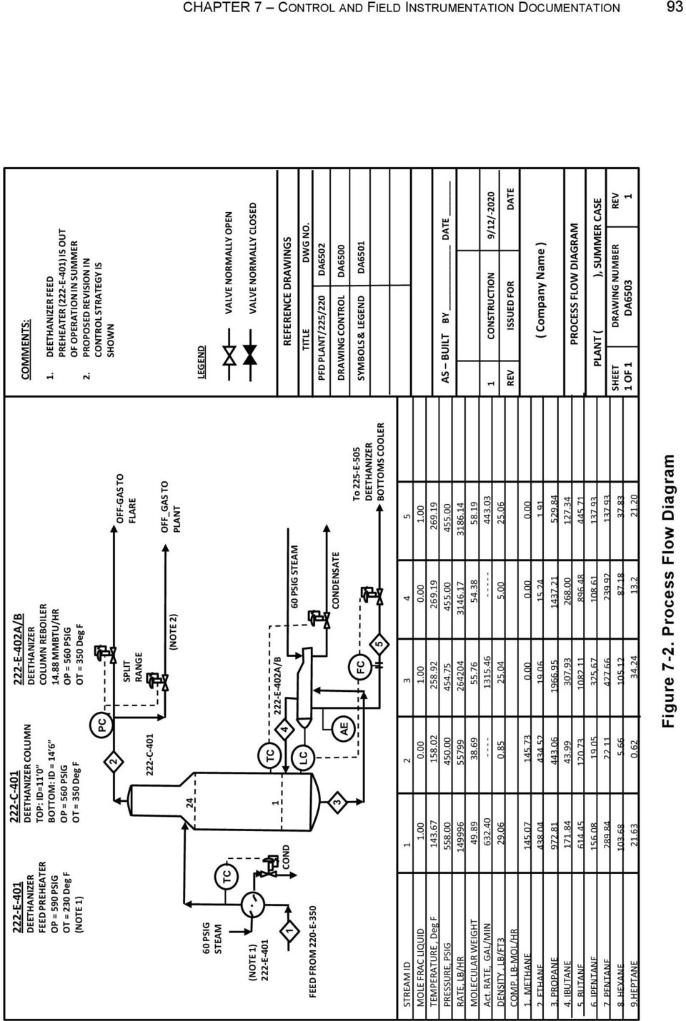 7 Control And Field Instrumentation Documentation Pdf Schematic Drawing Rev 4 88 Mmbtu Hr Op 560 Psig Ot 350 Deg F 60 Steam