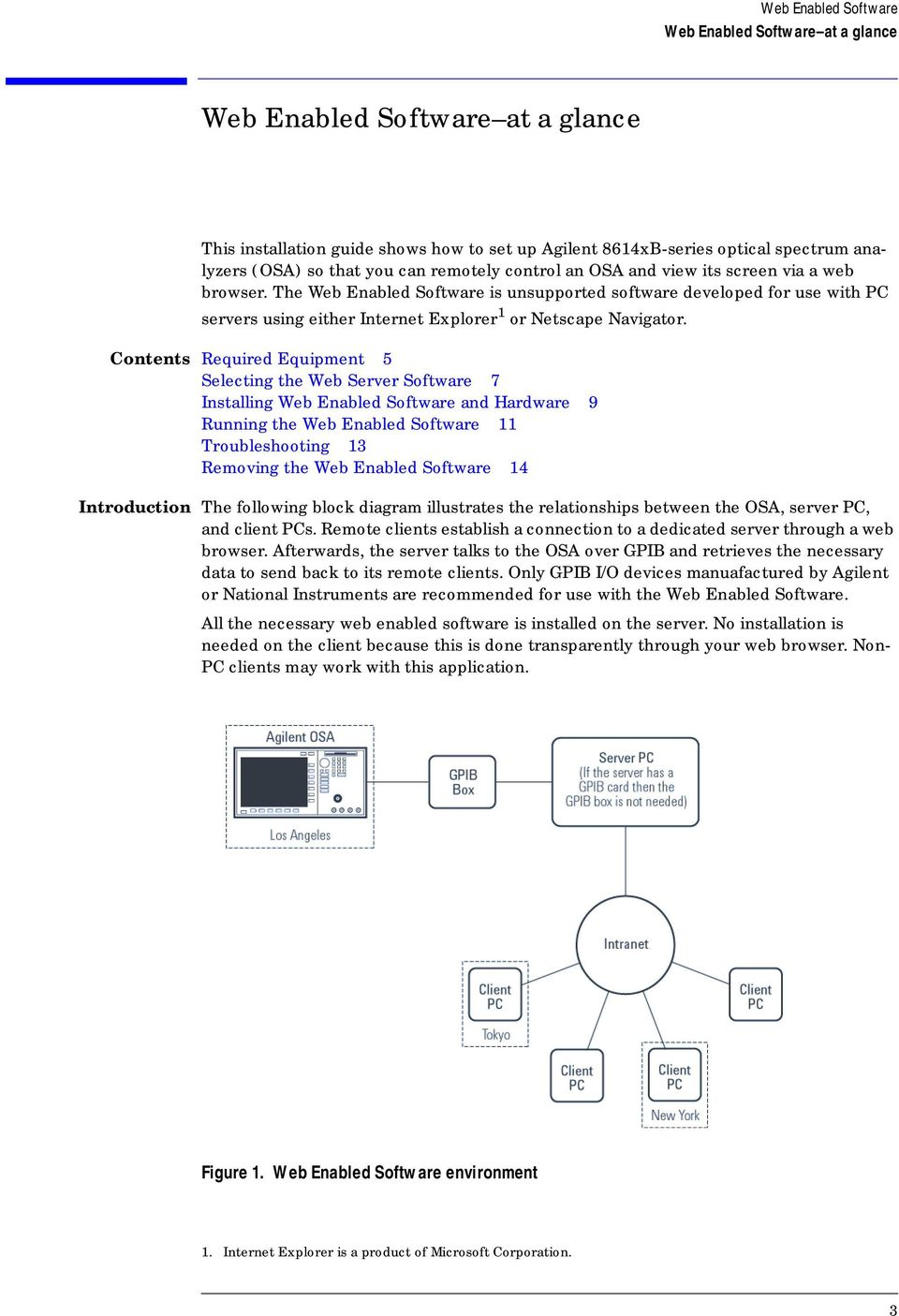 Web Enabled Software For 8614xb Series Optical Spectrum Analyzers Intranet Diagram Apache Iis And Pws Contents Required Equipment 5 Selecting The Server 7 Installing Hardware