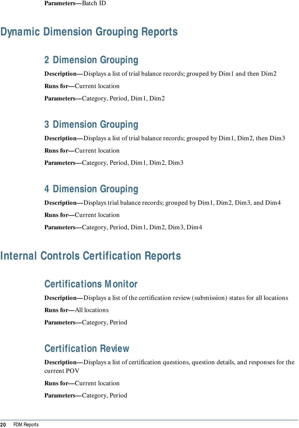 by Dim1, Dim2, Dim3, and Dim4, Dim1, Dim2, Dim3, Dim4 Internal Controls Certification Reports Certifications Monitor Description Displays a list of the certification review (submission)