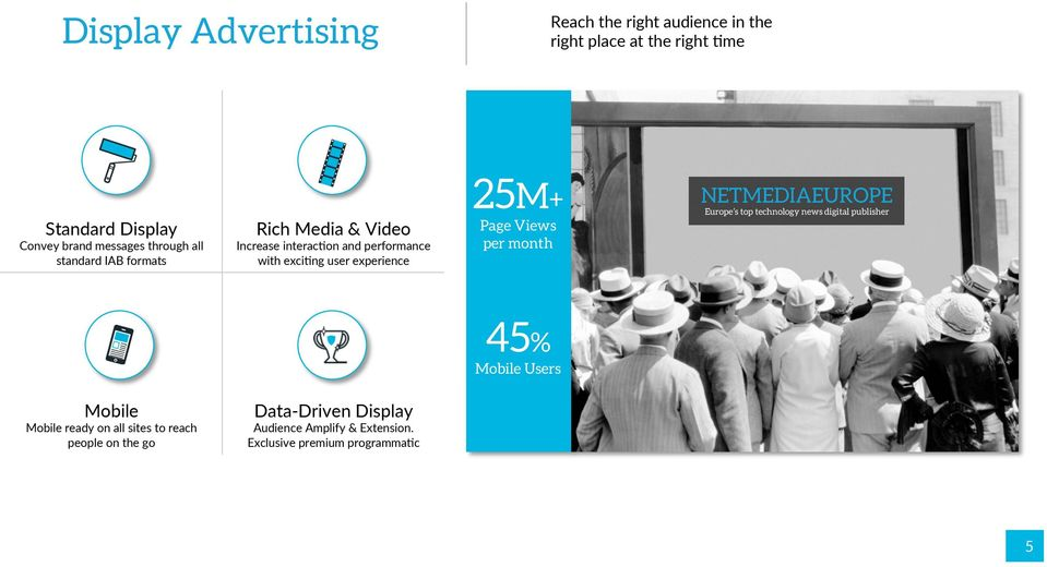 25M+ Page Views per month NETMEDIAEUROPE Europe s top technology news digital publisher 45% Mobile Users Mobile Mobile