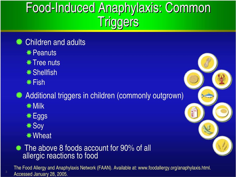 foods account for 90% of all allergic reactions to food 3 The Food Allergy and Anaphylaxis