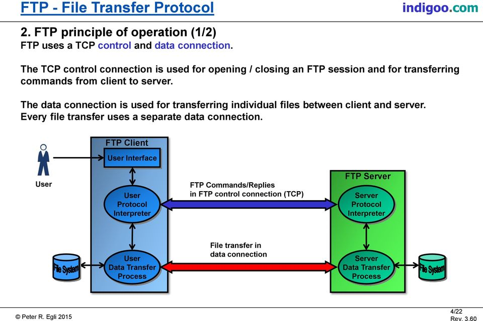 FILE TRANSFER PROTOCOL INTRODUCTION TO FTP, THE INTERNET'S