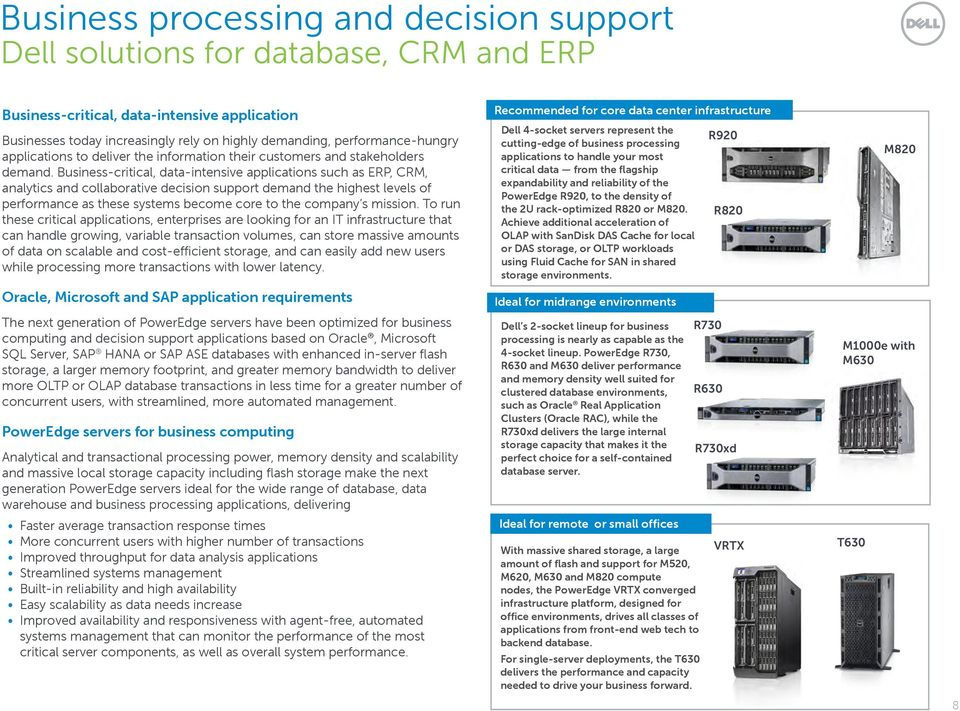 Dell PowerEdge server portfolio: platforms and solutions for
