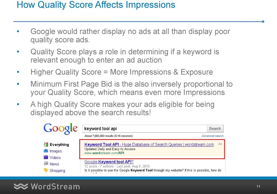 = More Impressions & Exposure Minimum First Page Bid is the also inversely proportional to your Quality Score, which