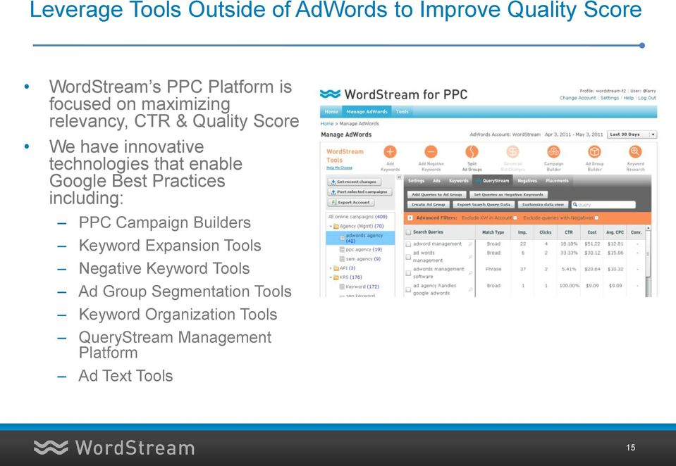 Best Practices including: PPC Campaign Builders Keyword Expansion Tools Negative Keyword Tools Ad
