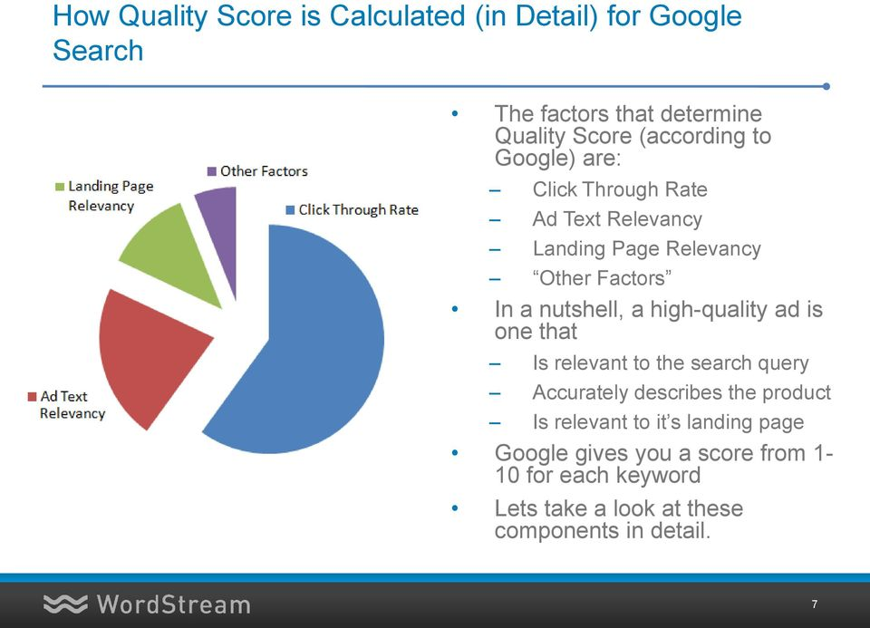nutshell, a high-quality ad is one that Is relevant to the search query Accurately describes the product Is