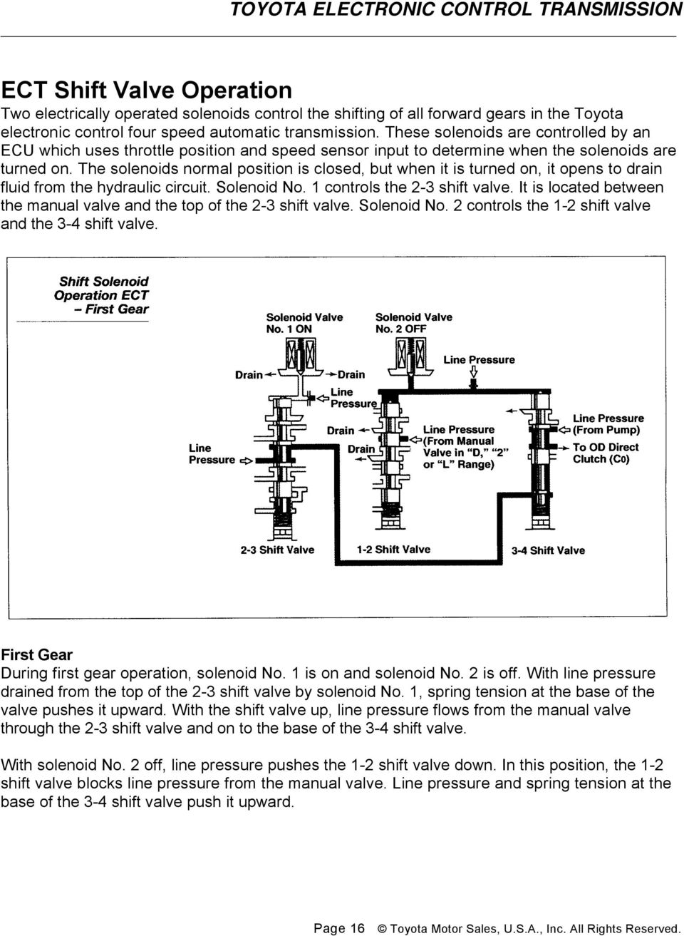Toyota Electronic Control Transmission Pdf 48re Throttle Valve Actuator Wiring Diagram The Solenoids Normal Position Is Closed But When It Turned On Opens