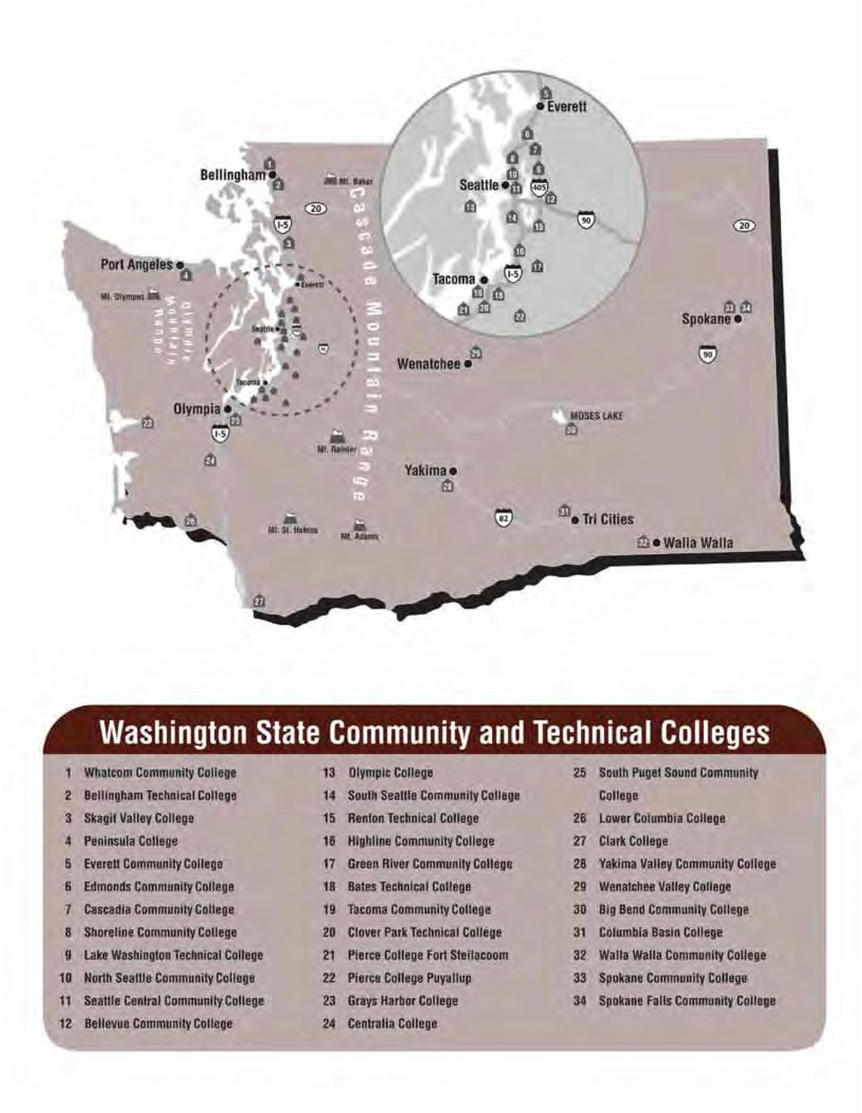 Washington State Community and Technical Colleges  Pathways
