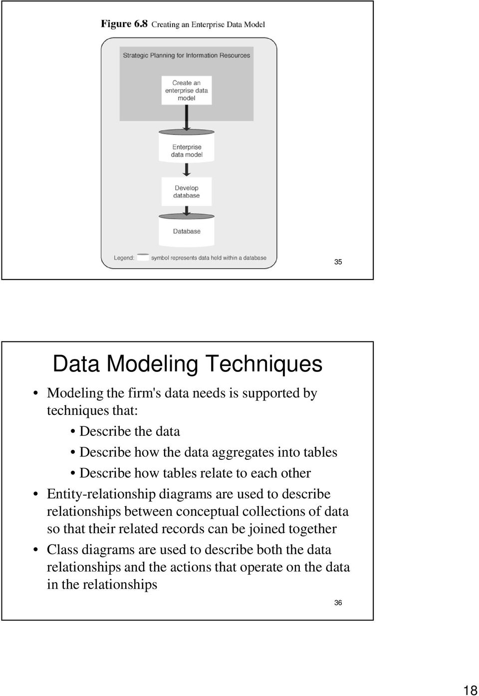 describe relationships between conceptual collections of data so that their related records can be joined together Class