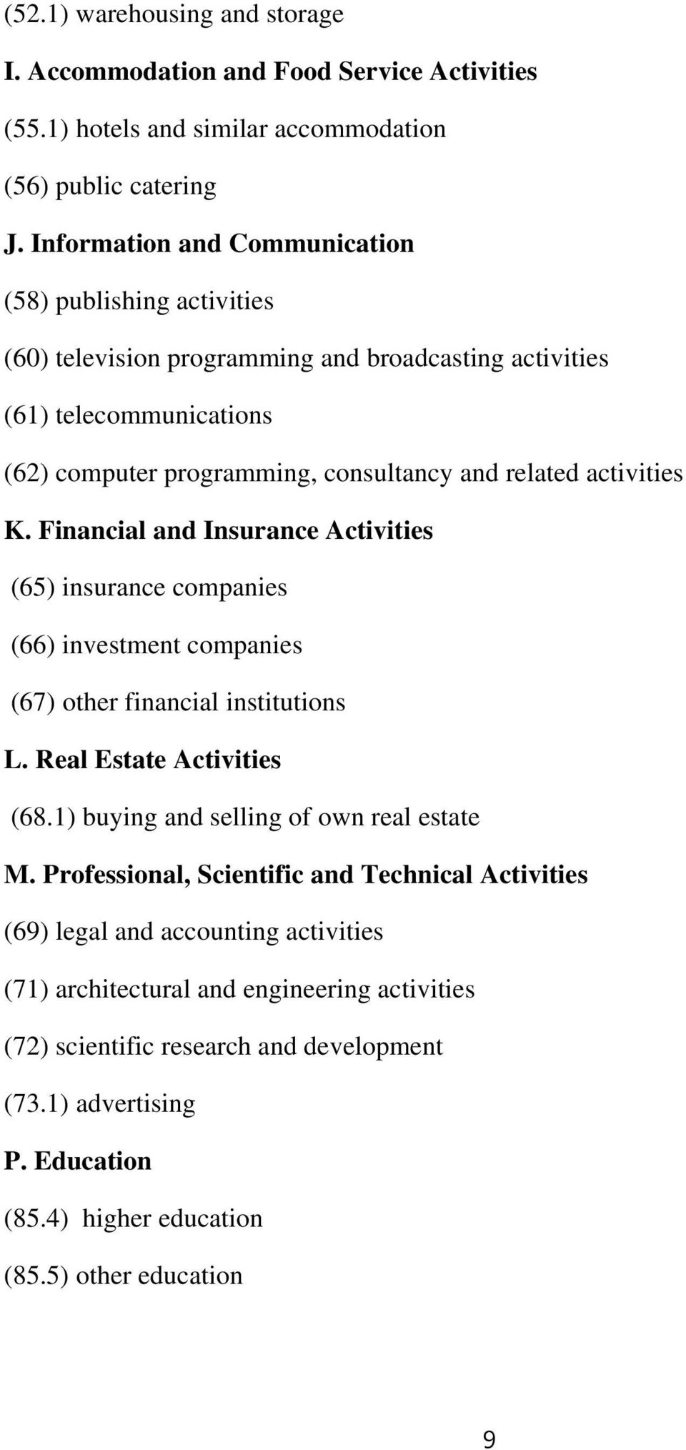 activities K. Financial and Insurance Activities (65) insurance companies (66) investment companies (67) other financial institutions L. Real Estate Activities (68.