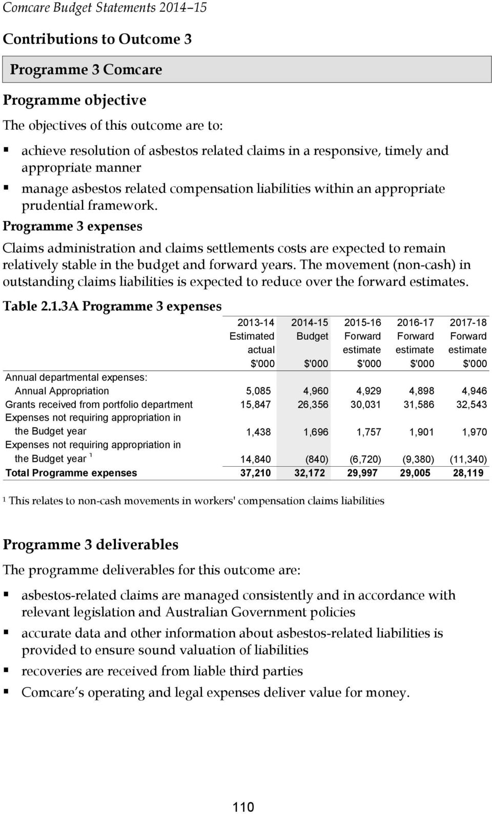 Programme 3 expenses Claims administration and claims settlements costs are expected to remain relatively stable in the budget and forward years.