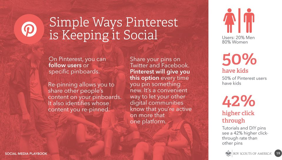 SOCIAL MEDIA PLAYBOOK Share your pins on Twitter and Facebook. Pinterest will give you this option every time you pin something new.