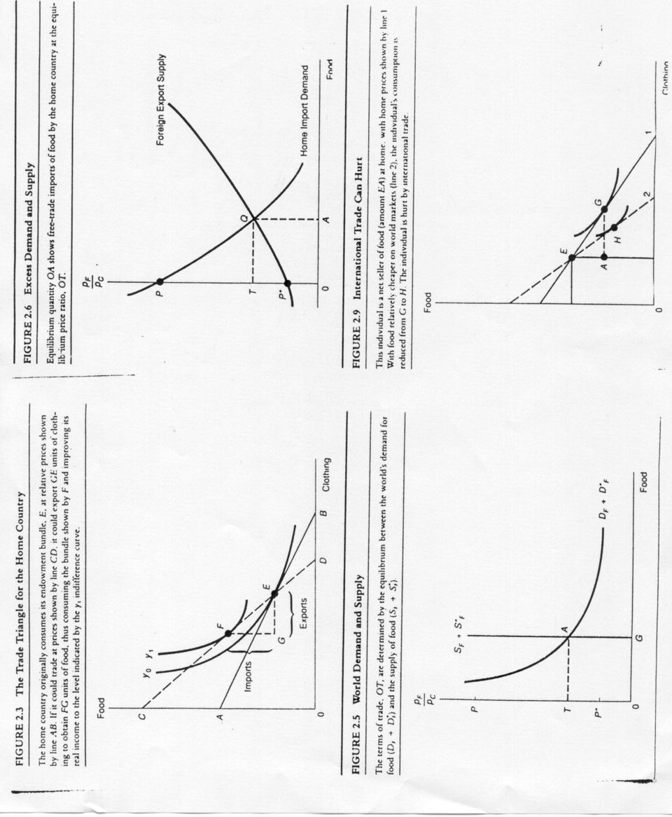 First 6 problems from Caves, Frankel and Jones, 1990) - PDF