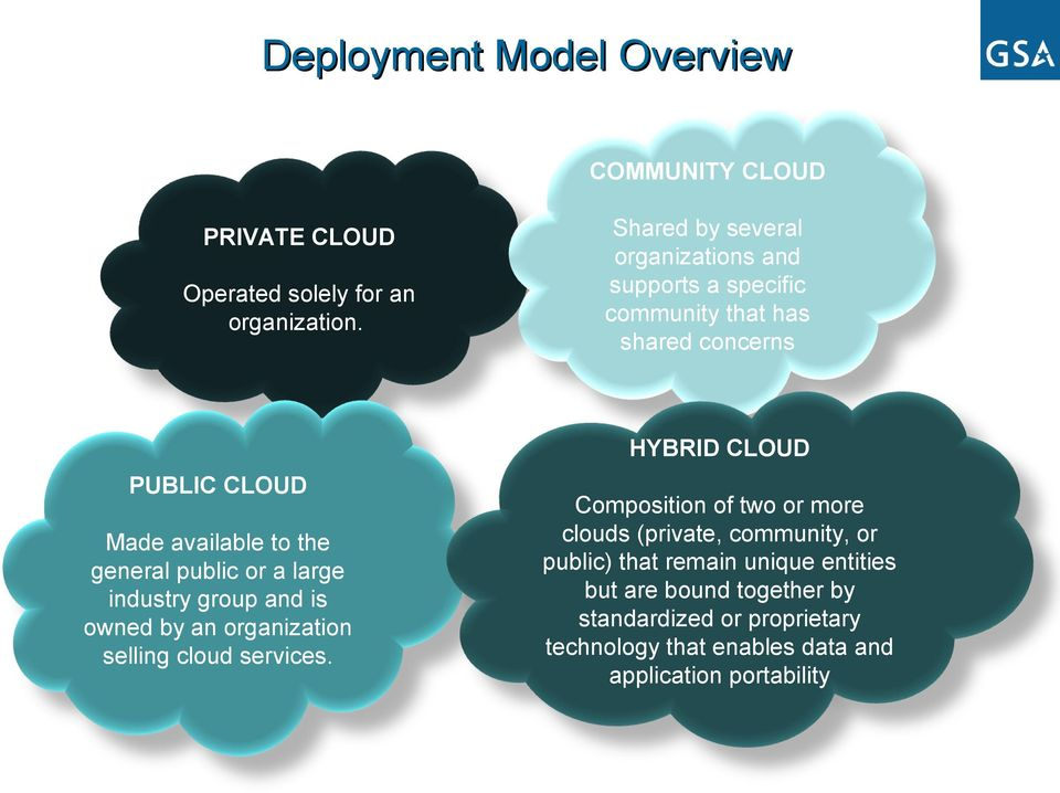 public or a large industry group and is owned by an organization selling cloud services.