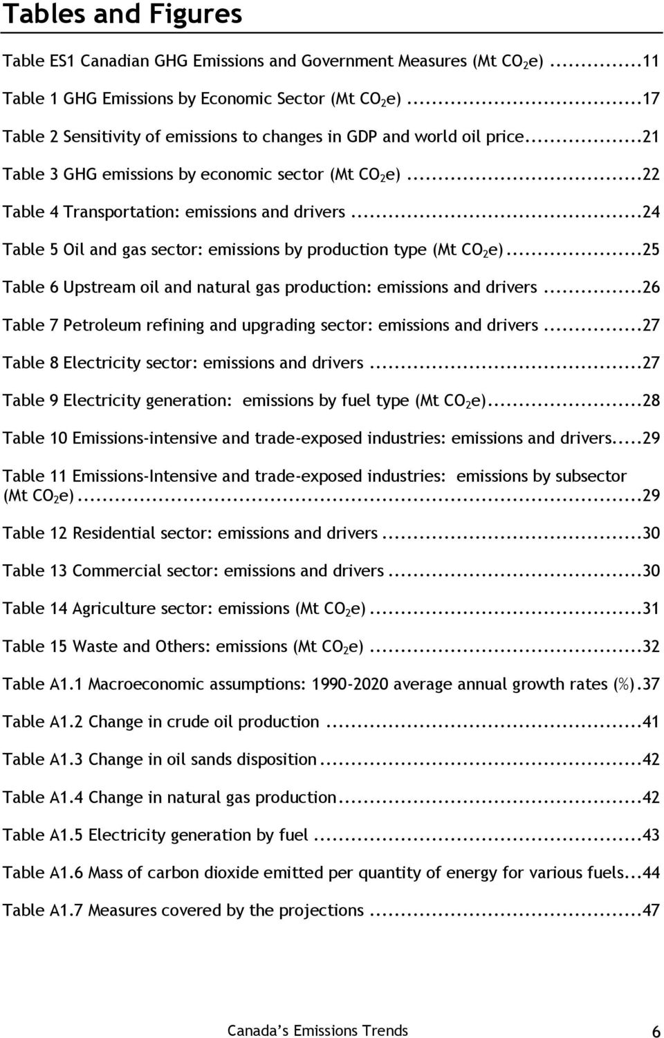 ..24 Table 5 Oil and gas sector: emissions by production type (Mt CO 2 e)...25 Table 6 Upstream oil and natural gas production: emissions and drivers.