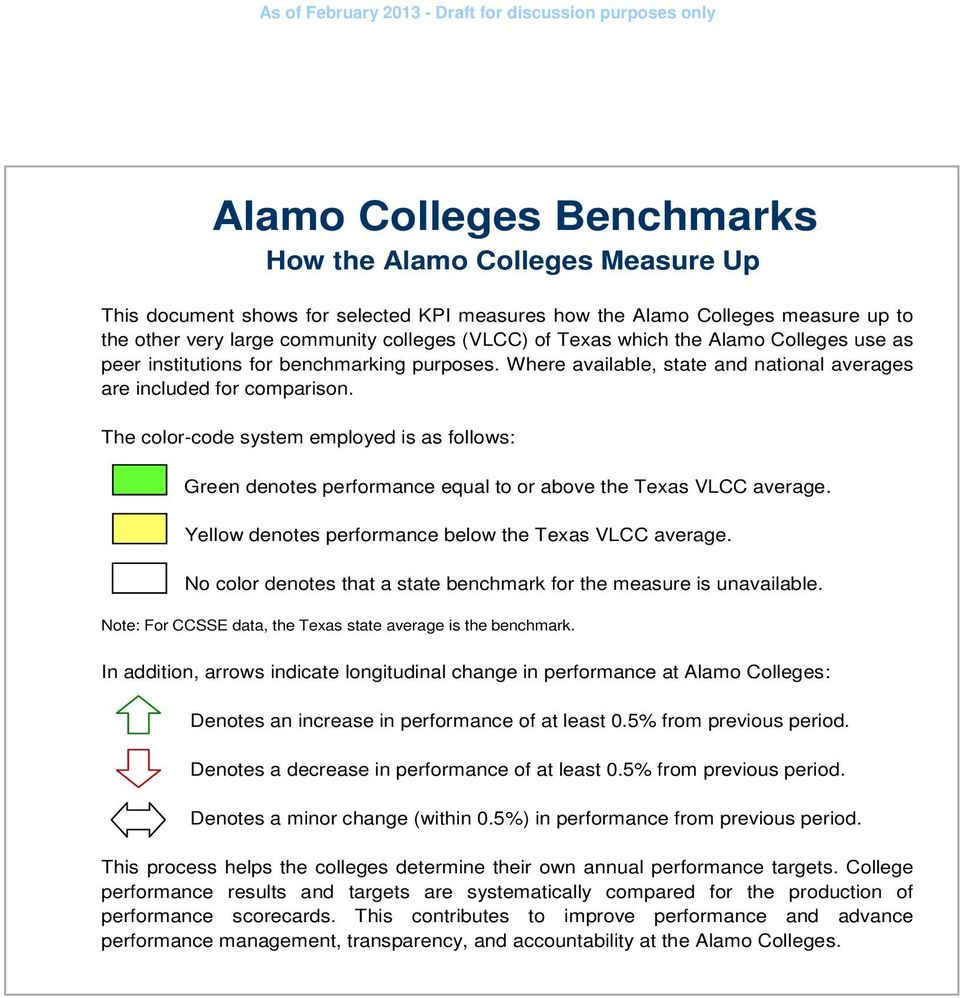 Alamo Colleges Benchmarks - PDF
