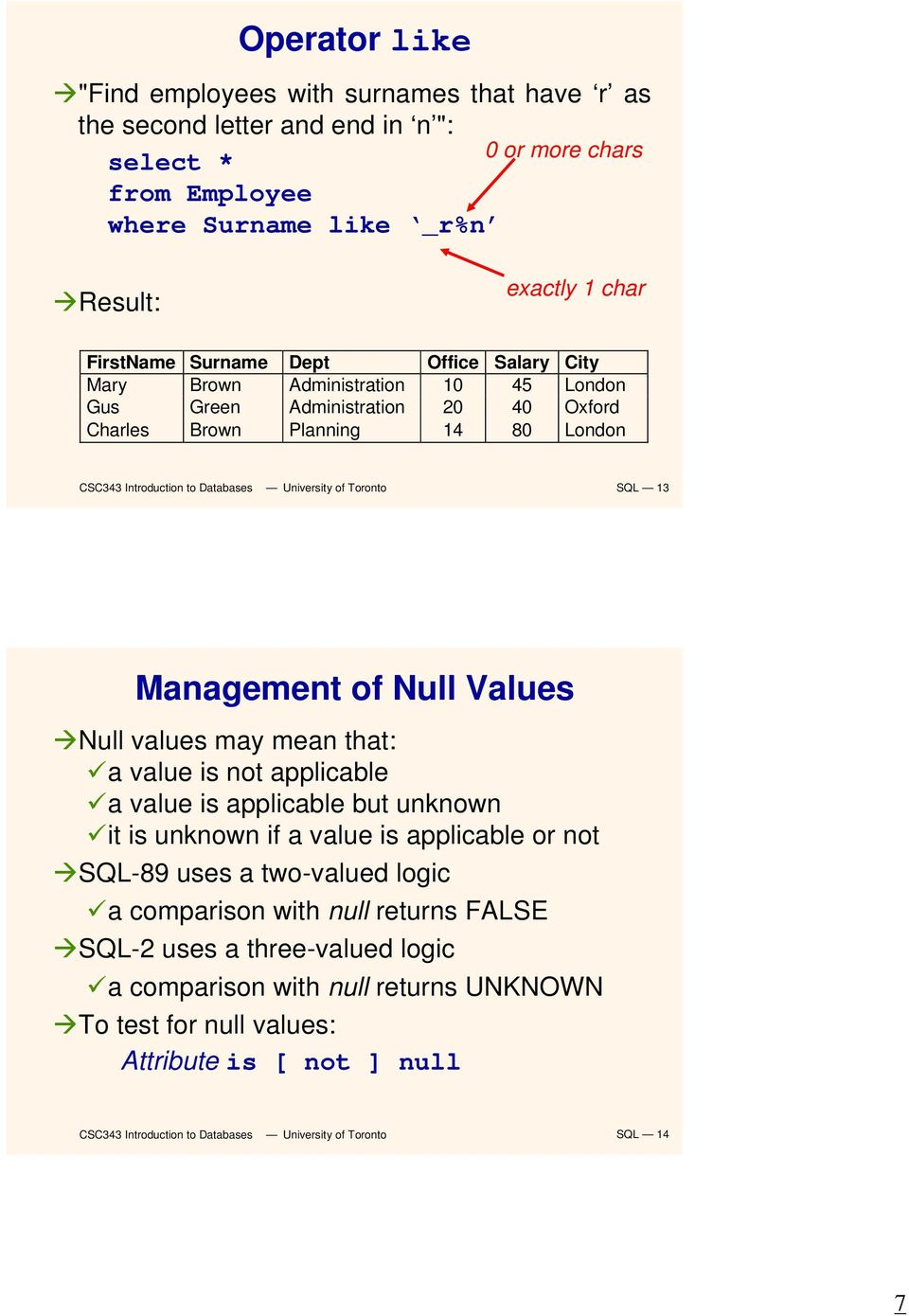 Management of Null Values Null values may mean that: a value is not applicable a value is applicable but unknown it is unknown if a value is applicable or not SQL-89 uses