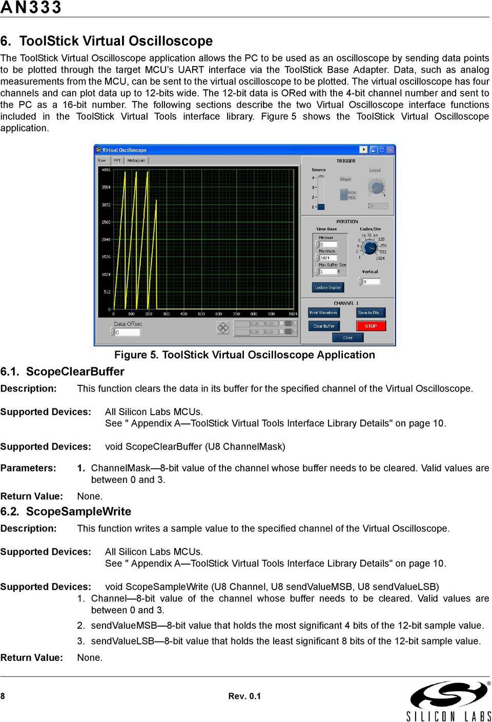 The virtual oscilloscope has four channels and can plot data up to 12-bits wide. The 12-bit data is ORed with the 4-bit channel number and sent to the PC as a 16-bit number.