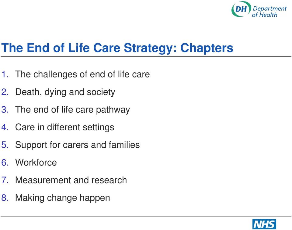 The end of life care pathway 4. Care in different settings 5.