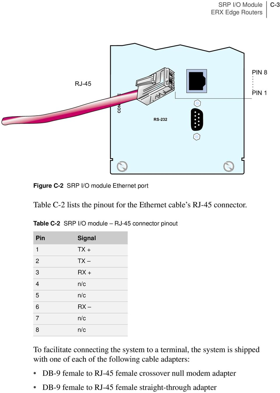 Table C-2 SRP I/O module RJ-45 connector pinout Pin Signal 1 TX + 2 TX 3 RX + 4 n/c 5 n/c 6 RX 7 n/c 8 n/c To facilitate connecting