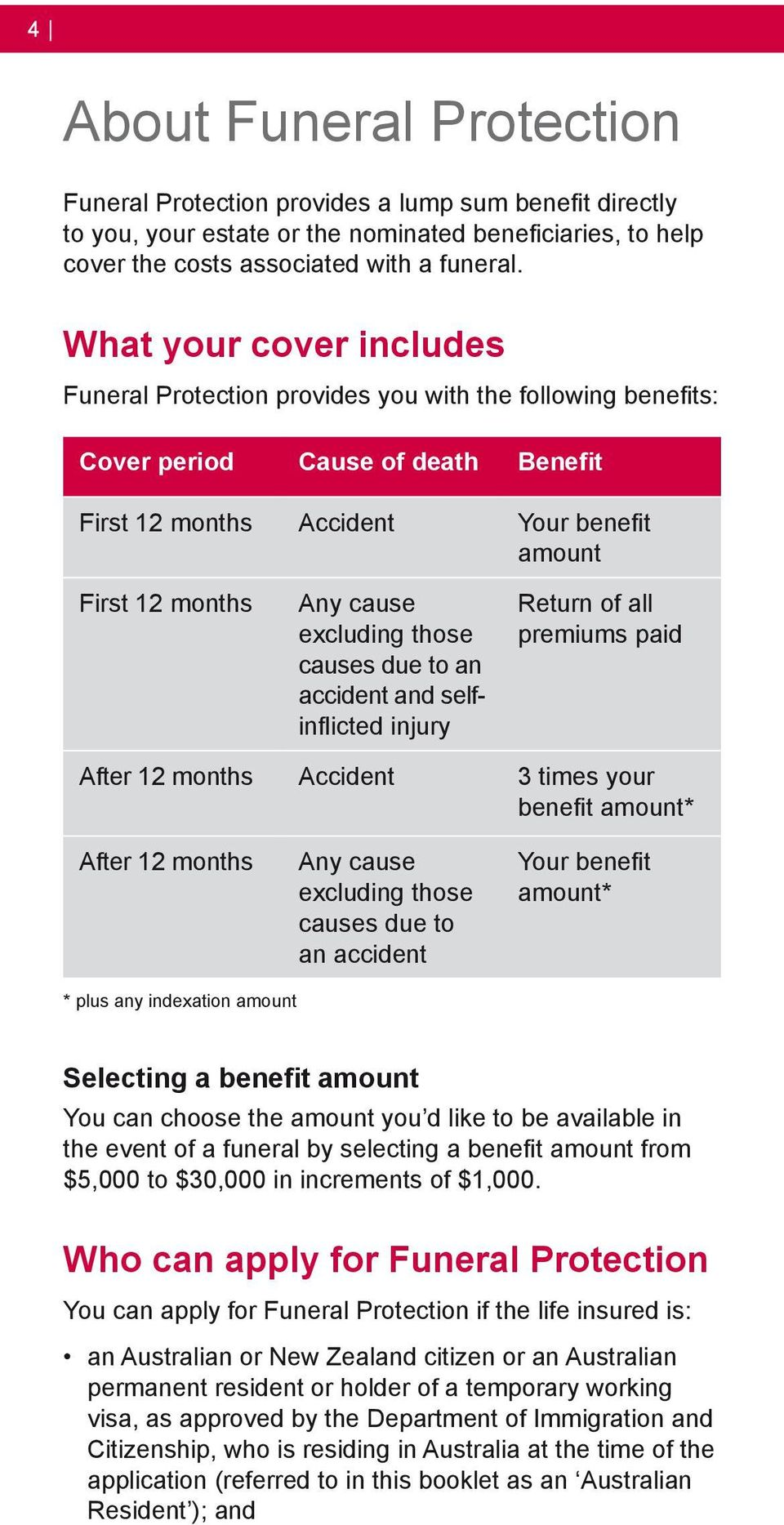 excluding those causes due to an accident and selfinflicted injury Return of all premiums paid After 12 months Accident 3 times your benefit amount* After 12 months Any cause excluding those causes