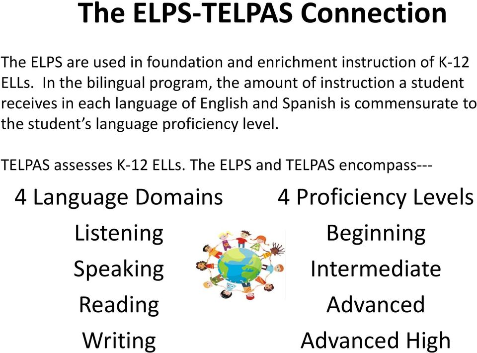 is commensurate to the student s language proficiency level. TELPAS assesses K-12 ELLs.