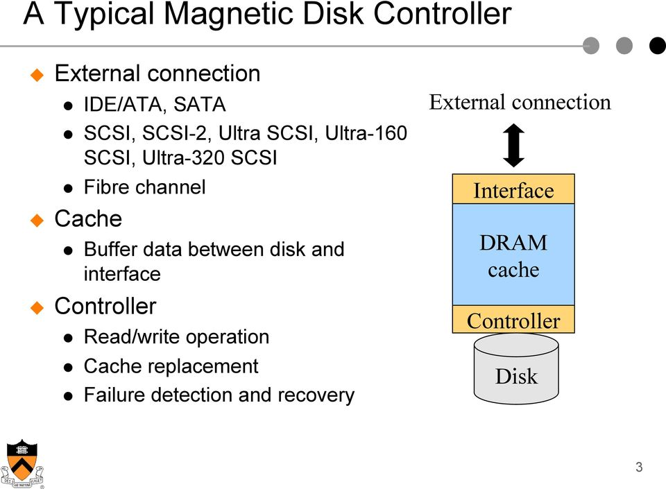 data between disk and interface Controller Read/write operation Cache