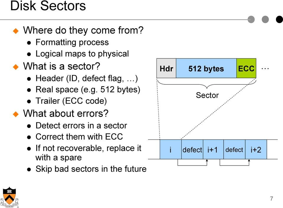 Header (ID, defect flag, ) Real space (e.g. 512 bytes) Trailer (ECC code) What about errors?