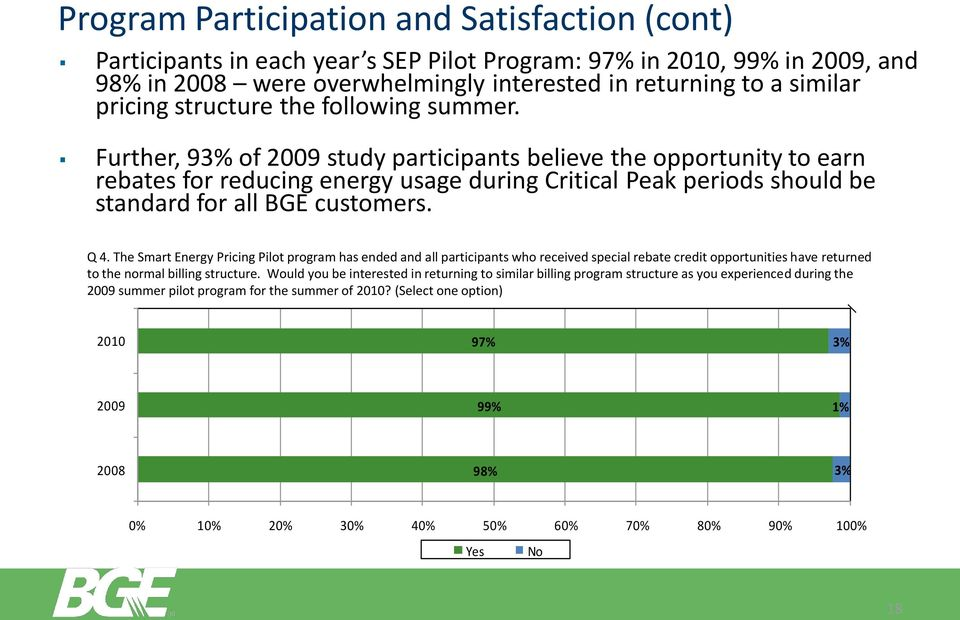 Further, 93% of 2009 study participants believe the opportunity to earn rebates for reducing energy usage during Critical Peak periods should be standard for all BGE customers. Q 4.
