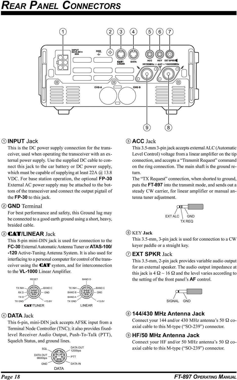 FT-897  Operating Manual HF/VHF/UHF ALL MODE TRANSCEIVER - PDF