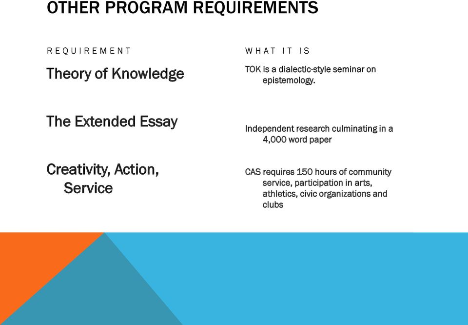 The Extended Essay Creativity, Action, Service Independent research culminating in a