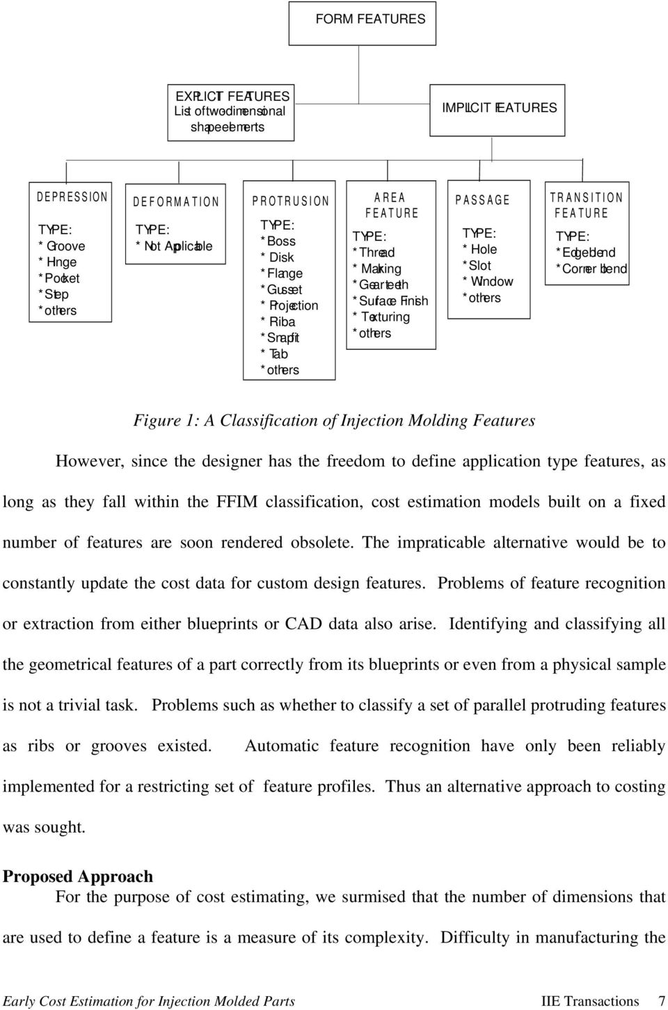 EARLY COST ESTIMATION FOR INJECTION MOLDED PARTS - PDF