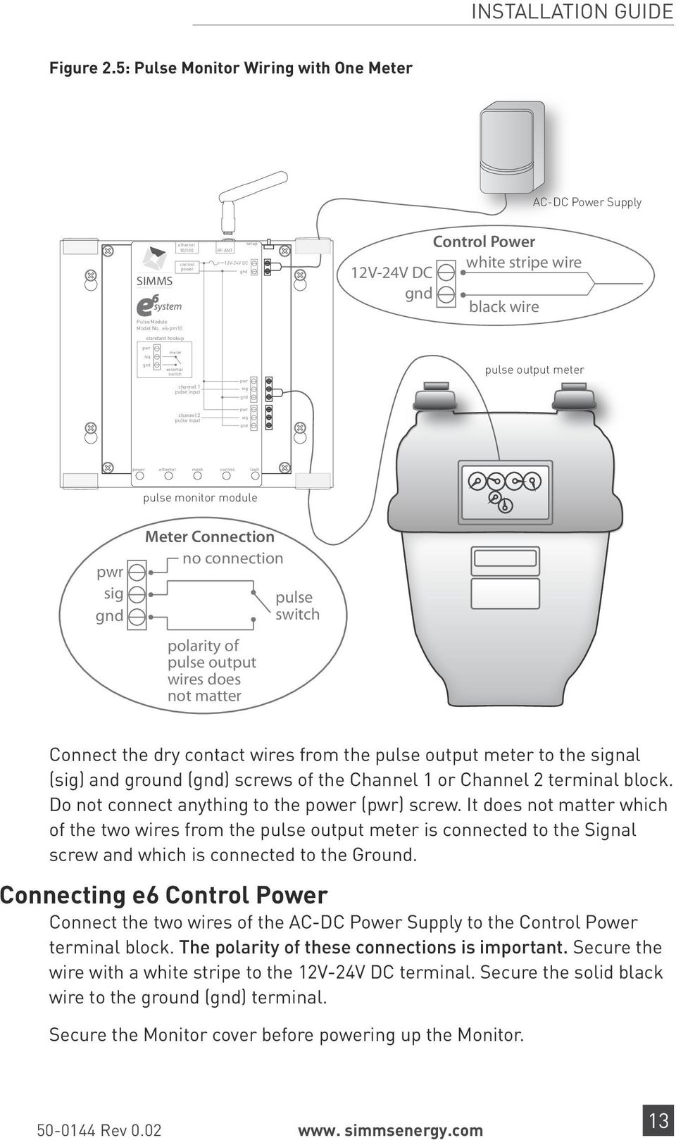 channel 2 pulse input power ethernet mesh control fault pulse monitor  module Meter Connection no connection