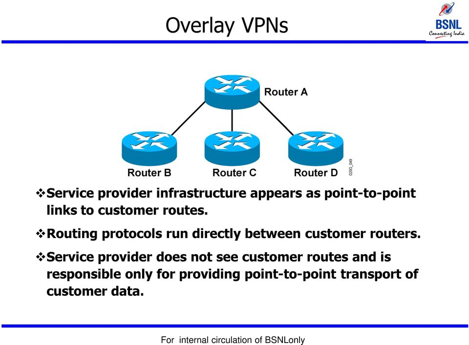 Routing protocols run directly between customer routers.